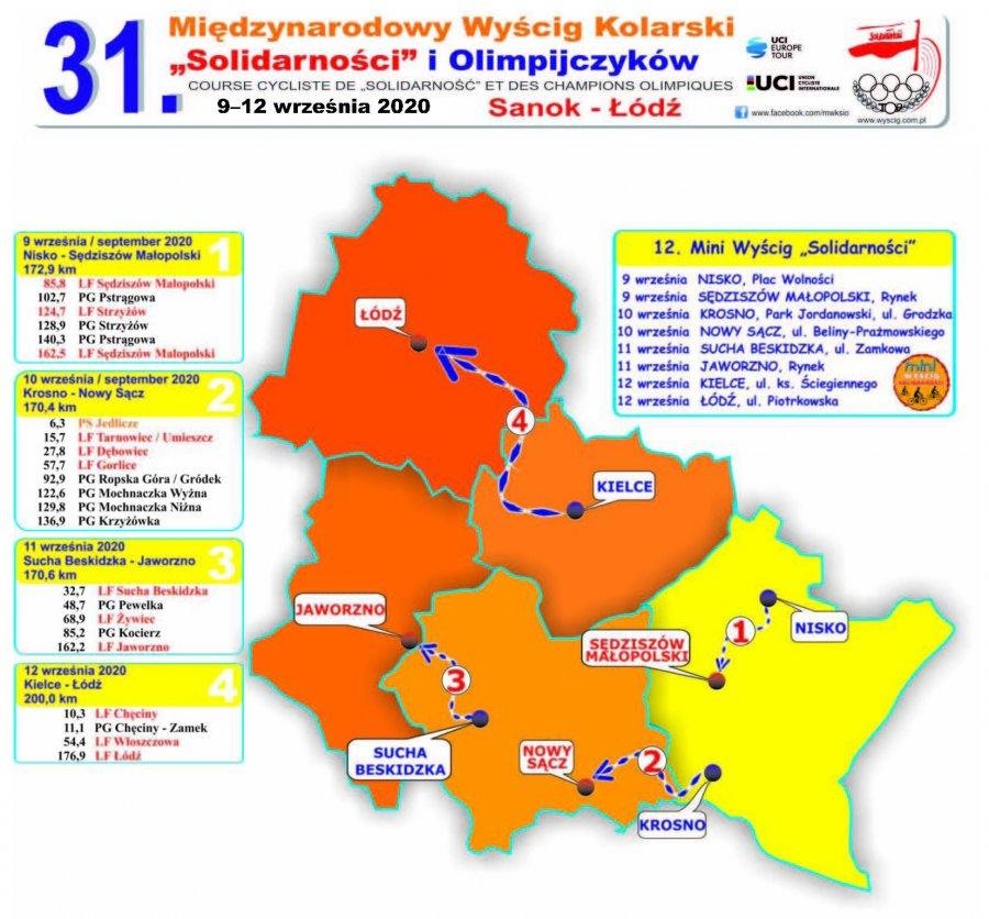 mapa wyścigów